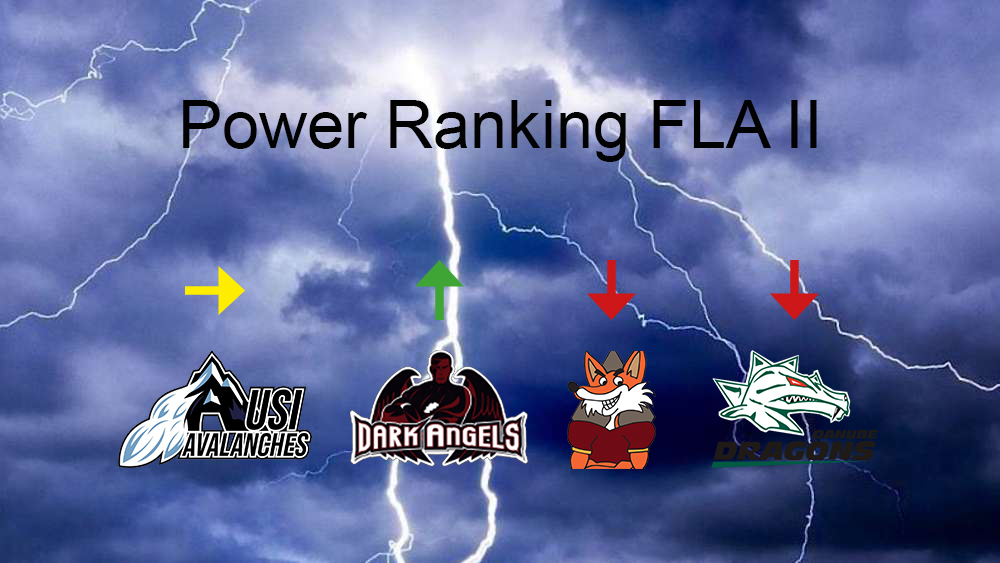 Power Ranking FLA2 Week 3