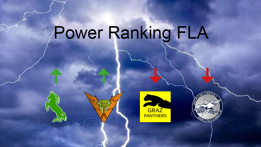 Power Ranking FLA 2019 Week 1